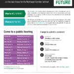 NEC FUTURE Flyer (003).png